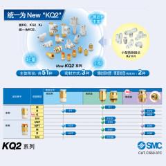 SMC阳连接头KQ2H06-02S